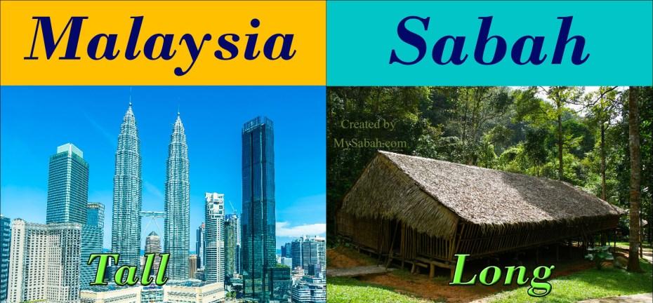 Tall vs Long Building