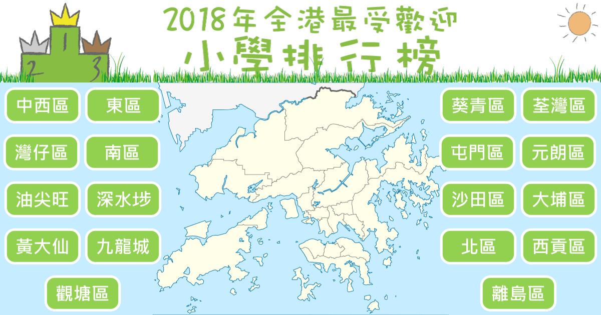 《2018年全港最受歡迎小學排名榜》(包括全港及18區排名)@My School HK