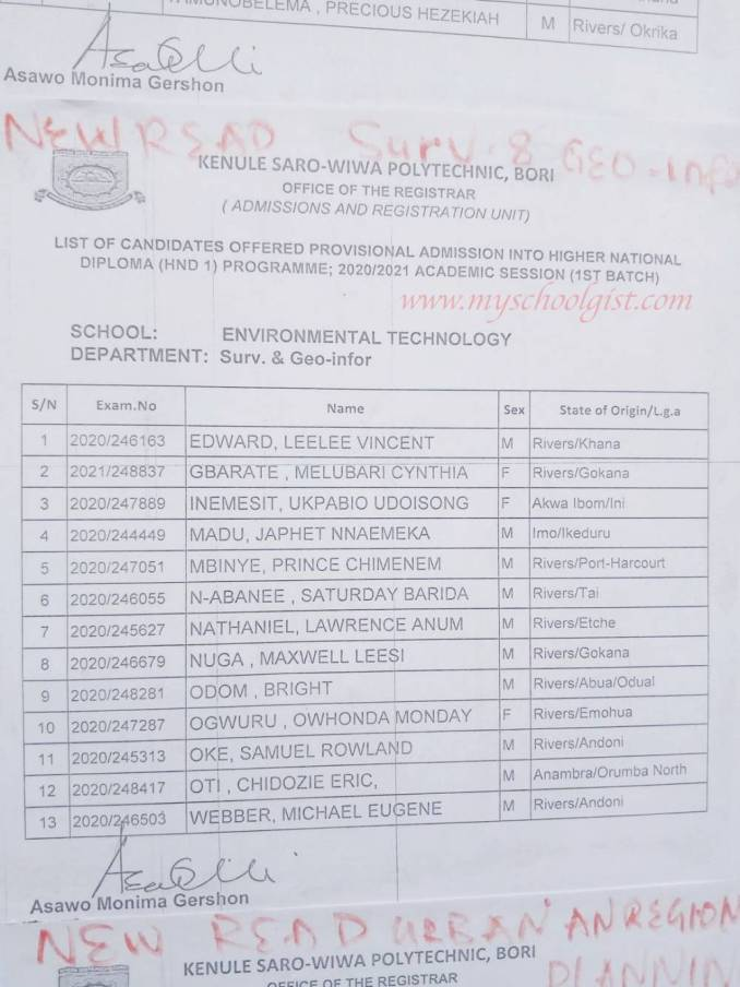 Check KENPOLY HND Admission List
