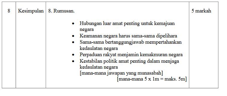 kesimpulan-malaysia-dan-kerjasama-masyarakat-antarabangsa