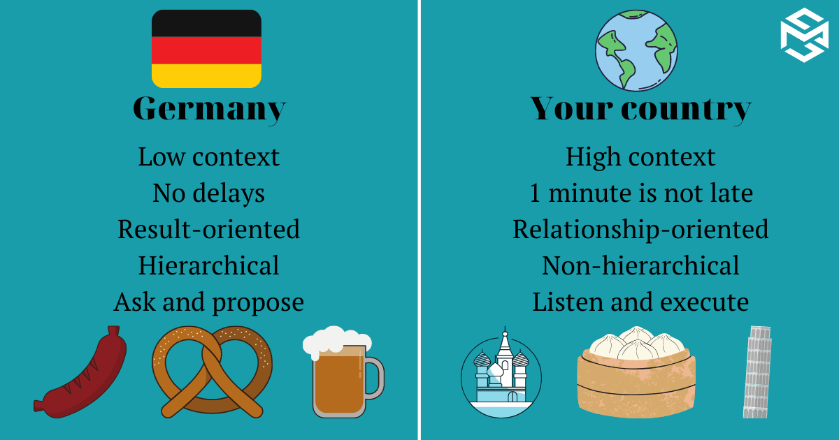 Cultural differences in Germany