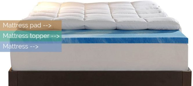 The Mattress Topper On Other Hand Is To Completely Change Or Just A Bit Feel Of Your Sleep Surface
