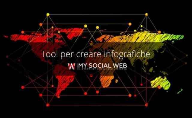 tool to create infographics