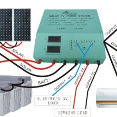 Circuit Diagram Of Solar Power System Blind Eye Residential Terms And Information Random