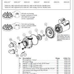 240 Volt Light Wiring Diagram Yaskawa A1000 Sundance Spa Thermax/theraflo 2 Hp, 1 Speed, Motor/pump Complete | My Parts Store