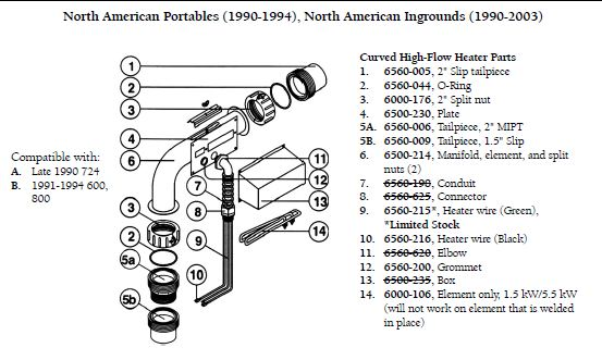 1996 cal spa wiring diagram hopkins trailer connector sundance 2 inch x 1 5 union fitting my parts store stainless steel curved heater 1990 1994