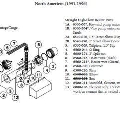 Marquis Spa Parts Diagram Dayton Electric Motors Wiring Sundance 2 Inch X 1.5 Union Fitting   My Store