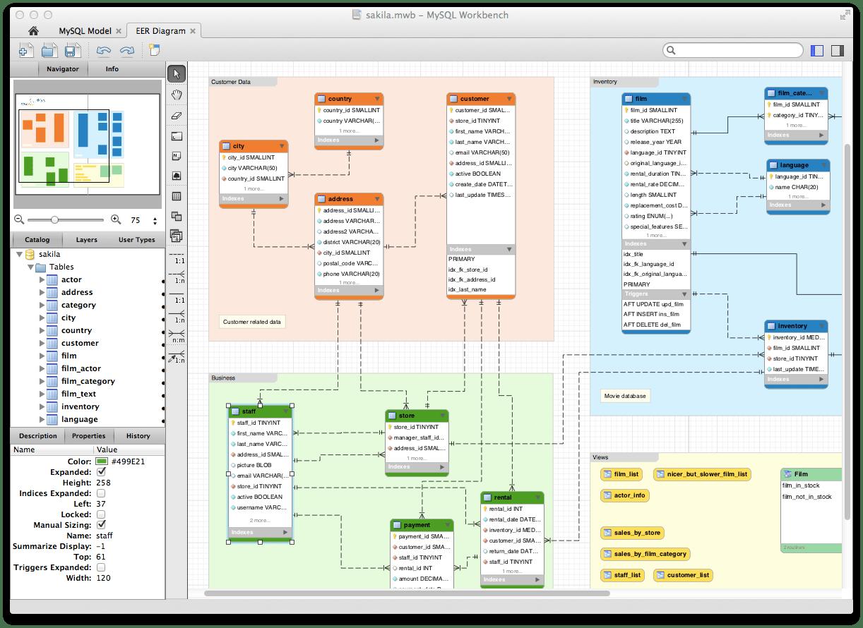 MySQL  MySQL Workbench Visual Database Design
