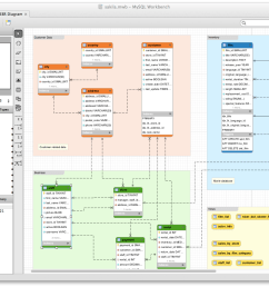 mysql workbench visual database design [ 1222 x 890 Pixel ]