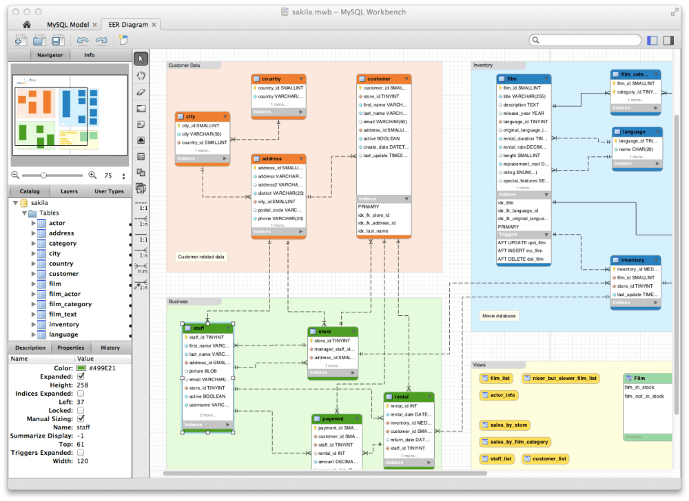 medium resolution of mysql workbench visual database design