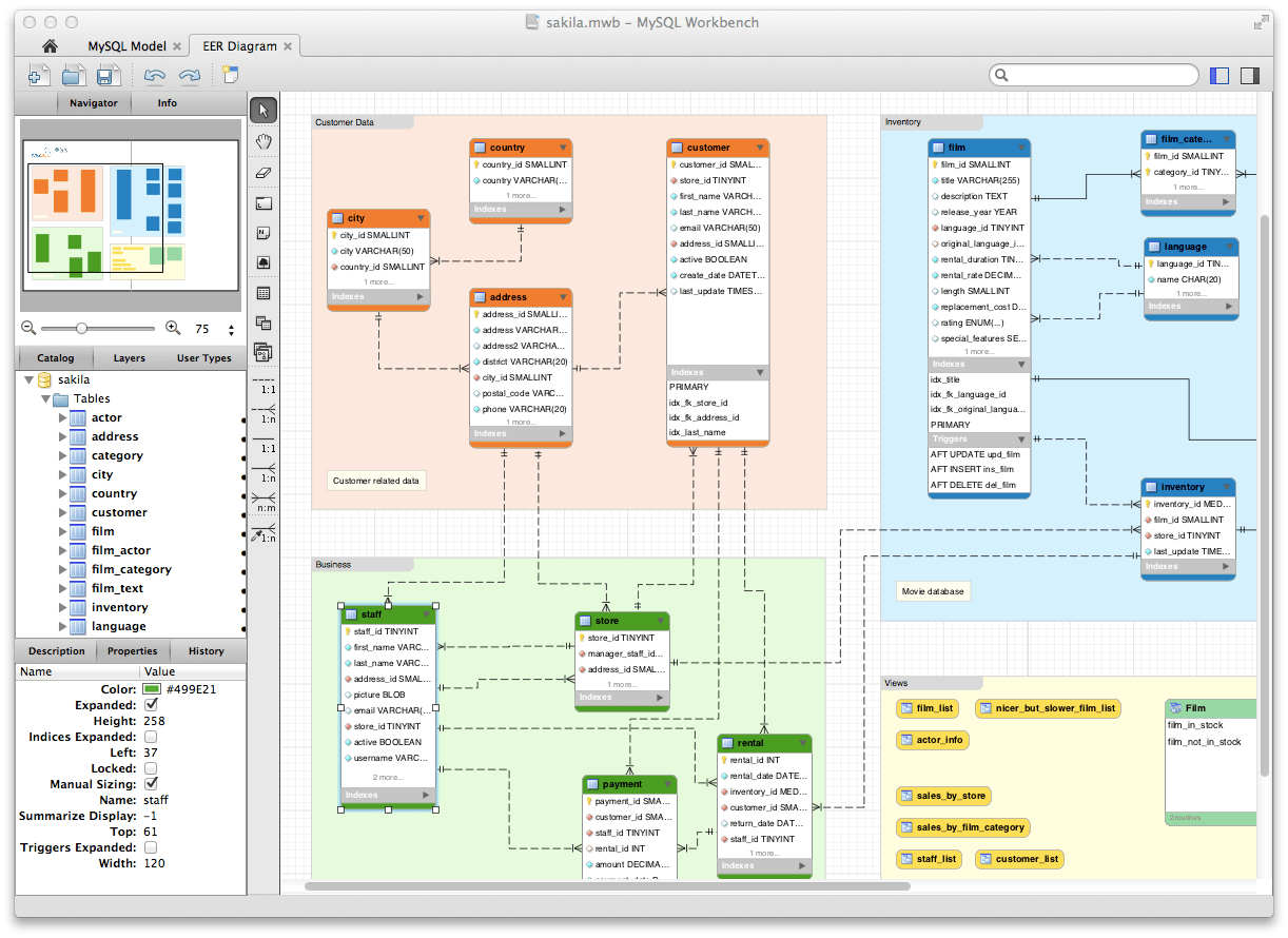 hight resolution of mysql workbench visual database design