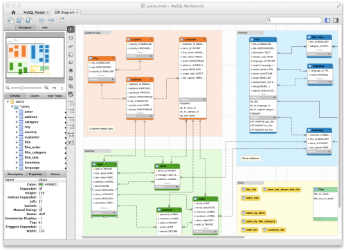 small resolution of mysql workbench visual database design