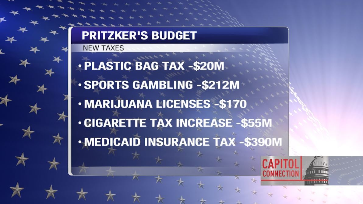 Reporters Roundtable reviews Pritzker's budget proposal