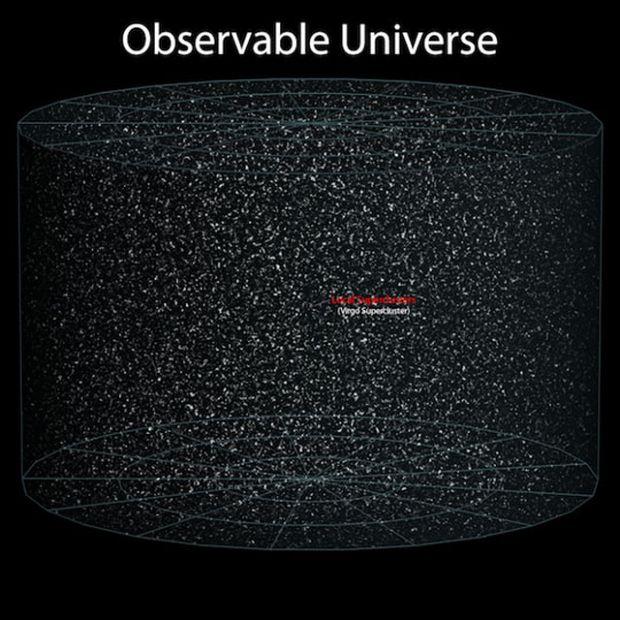 Ορατό σύμπαν