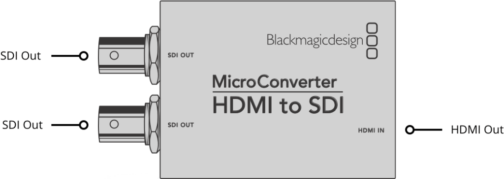 Micro Converter HDMI to SDI Connections