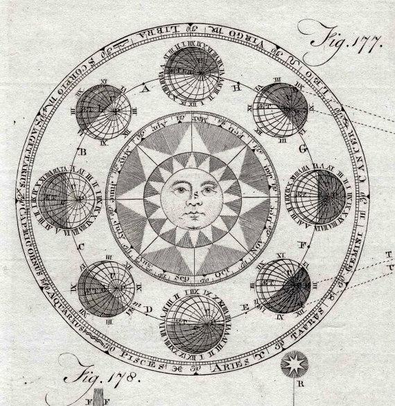 MyGreekSpirit: October Full Moon Lunar Eclipse 2013