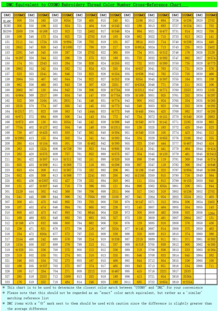 Bucilla Dmc Color Conversion Chart Irfandiawhite