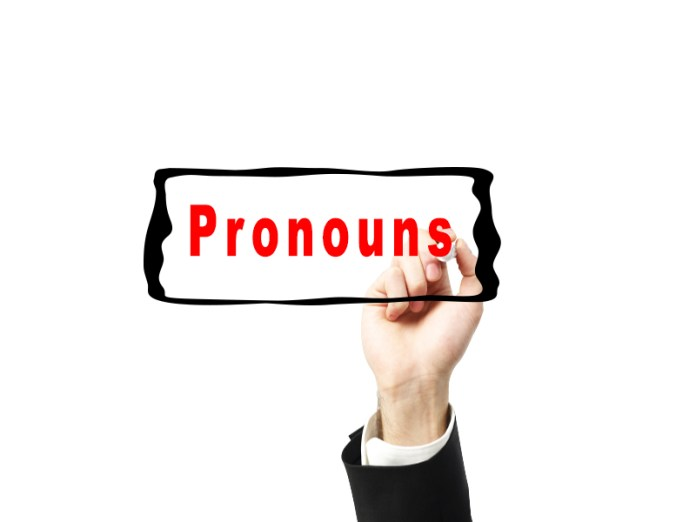pronouns Personal Object Possessive
