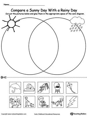 easy tree diagram worksheet 480v transformer venn sunny and rainy day | myteachingstation.com