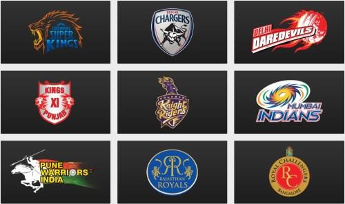 IPL 2012 Teams