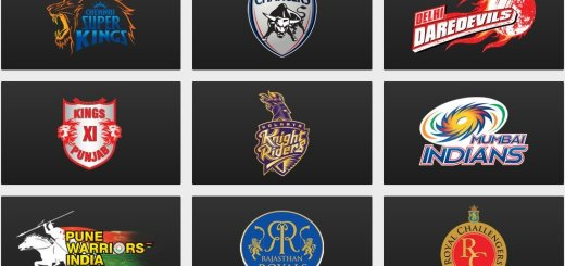 IPL 2012 Teams