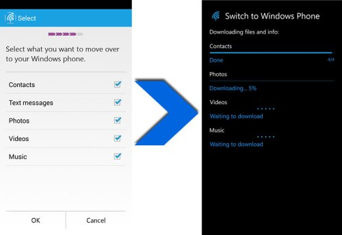Switch to Windows Phone app allows Android users to easily switch to Windows Phone
