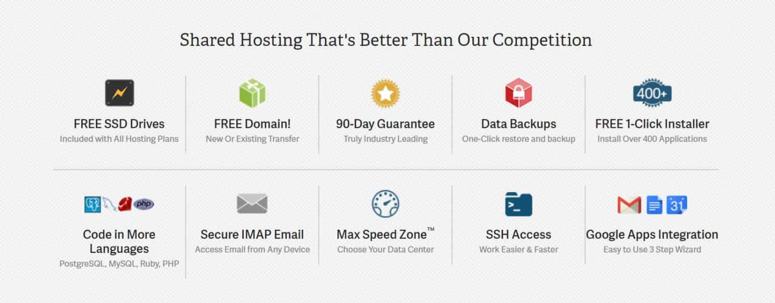 Top Best WordPress Hosting Providers In 2020 » My