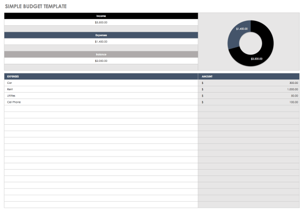 Simple Budget Excel Template
