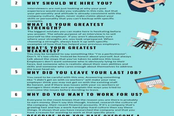 Best Answer for Job Interview Of Mon Job Interview Questions 2019