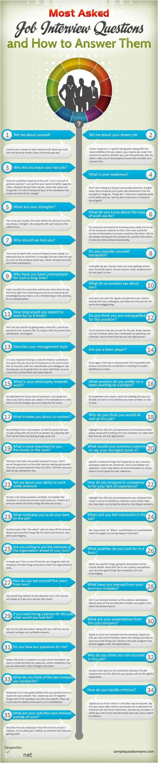 Job Interview Questions and Answers iNFOGRAPHiCs MANiA