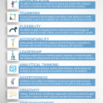 Do You Need A Resume for A Job Of Essential soft Skills that Enhance Your Value [inforgraphic]