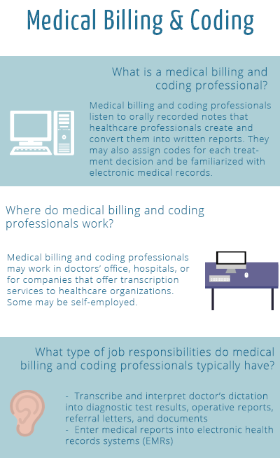 medical billing job description for resume of medical