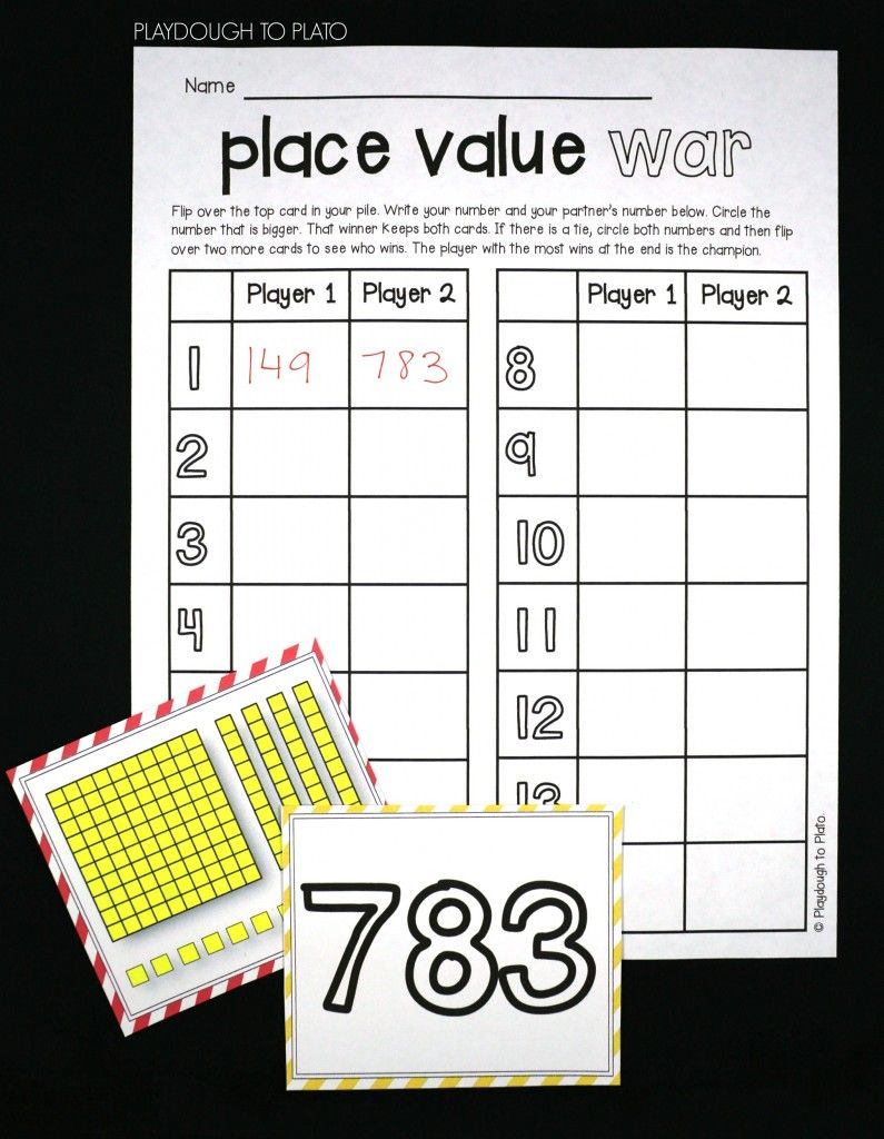 medium resolution of 6 Place Value Worksheets 2nd Grade - Free Templates