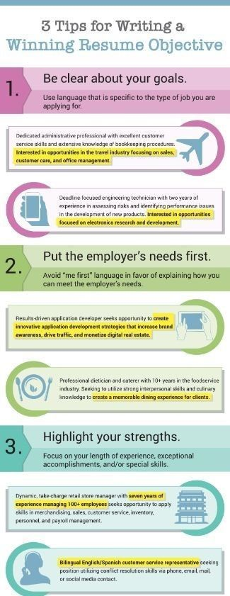 Who is the best resume writing services
