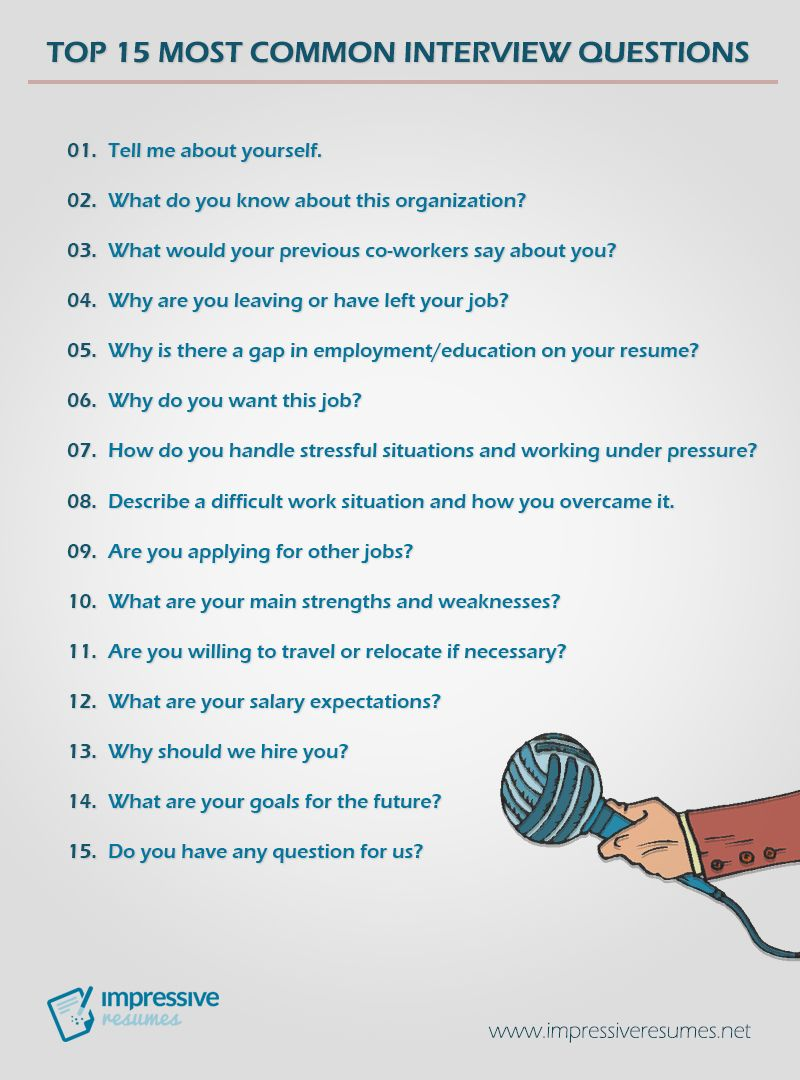 TOP 15 Most mon Interview Questions