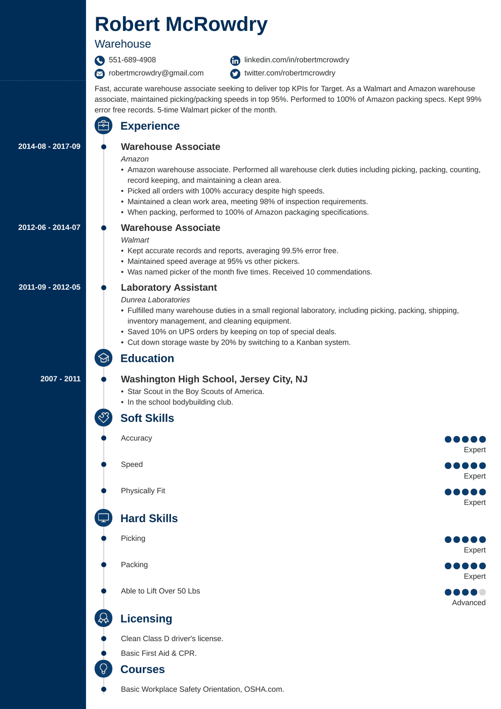 warehouse resume template concept