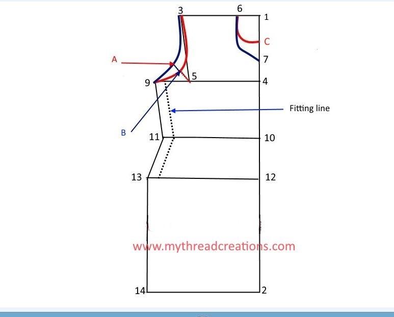 kurti drafting pattern on paper