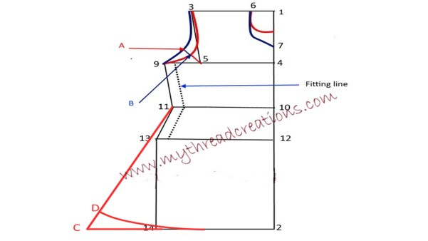 a line dress pattern