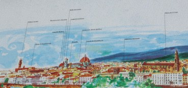 What is what from Piazzale Michelangelo