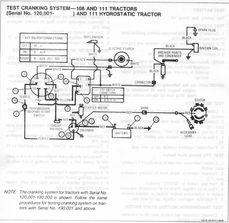 Wiring Diagram For John Deere 322