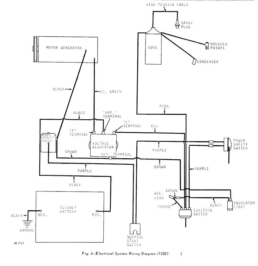 John Deere 110 Wiring Diagram Collection