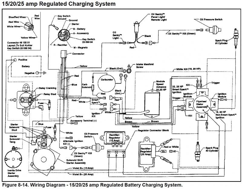 16 Hp Kohler Engine Wiring Diagram Collection
