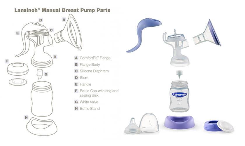 Manual breast pump assembly