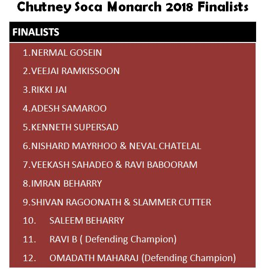 Chutney Soca Monarch Finalists 2018