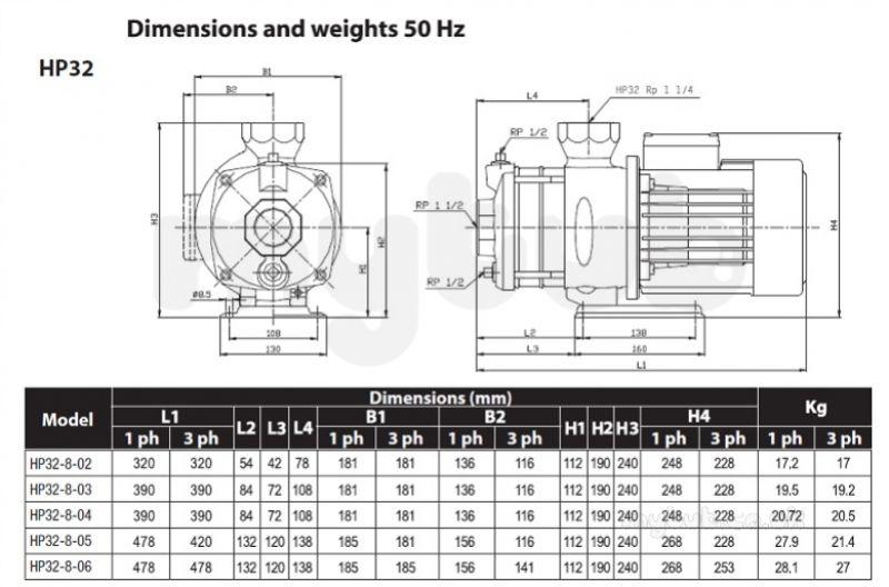 Modus Hp32-8-03t 3ph Booster Pump 1 1/2 : Modus