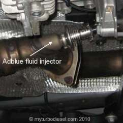 Vw Touareg Wiring Diagram 7 Wire Trailer Plug Dpf And Audi Q7 Filter Faq Adblue Fluid How The Works Nox Catalyst Work