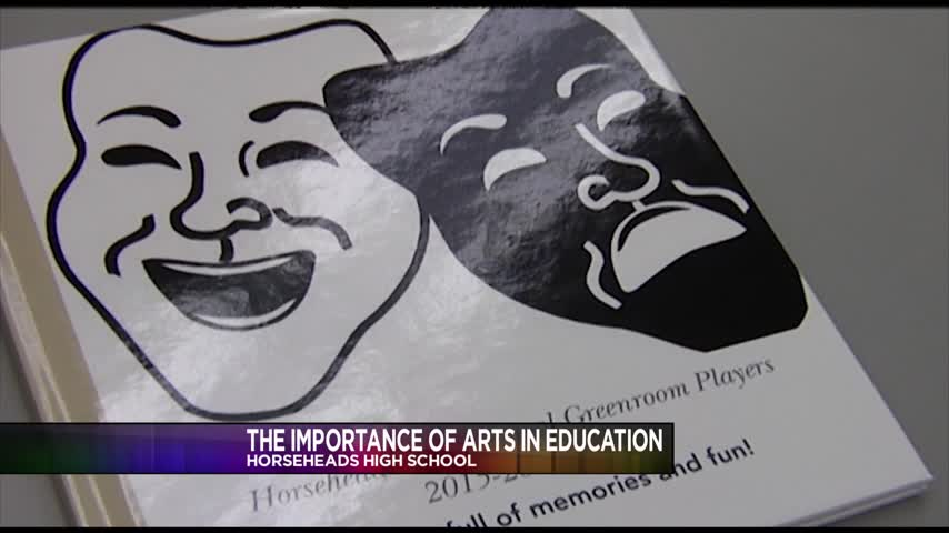 The Importance of Arts in Education_21445432