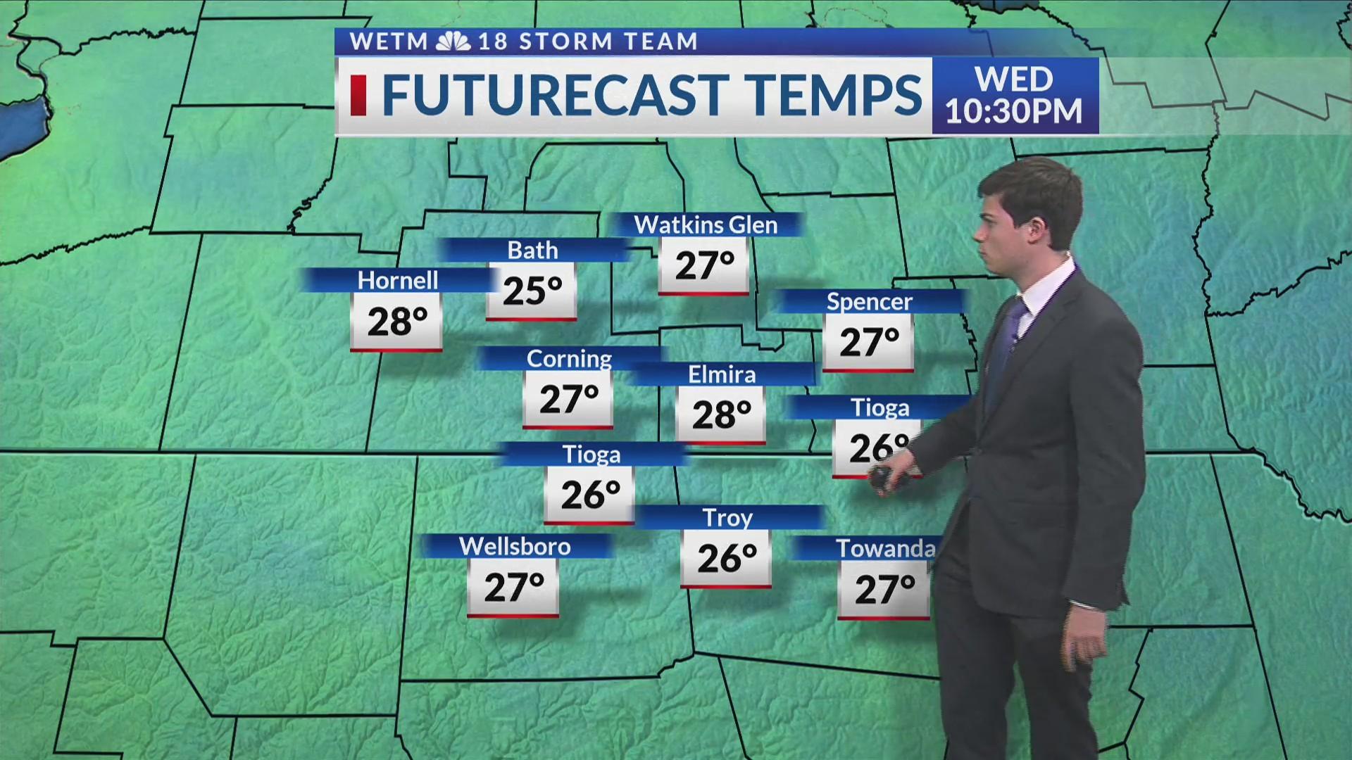 12/26/2018 Forecast Discussion