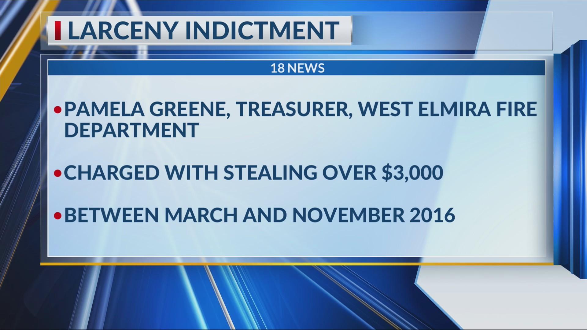 Pamela Greene indicted