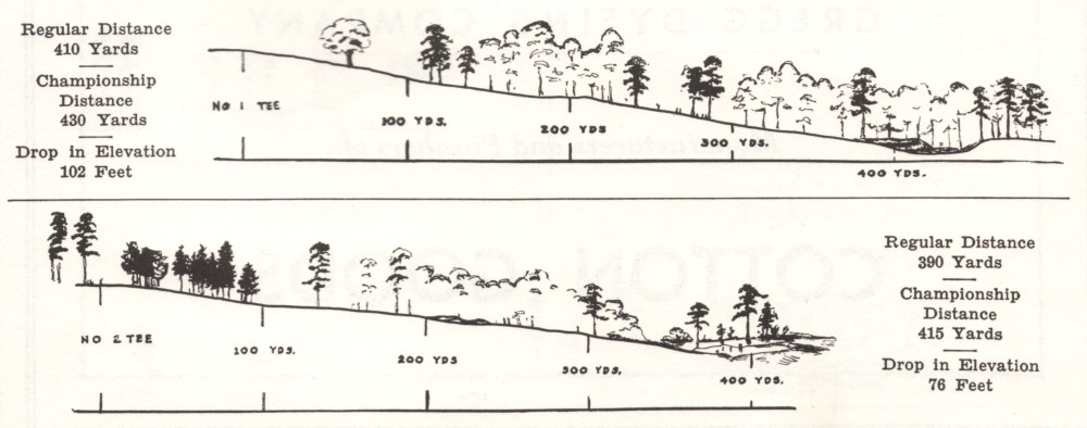 medium resolution of this diagram is from the program of the first masters in 1934 it shows